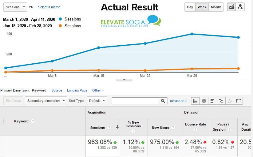 internet marketing perth